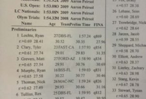 Ryan races in 200 back and 200 Im